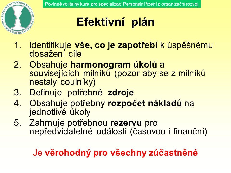 Povinně volitelný kurs pro specializaci Personální řízení a organizační rozvoj Efektivní plán 1.Identifikuje vše, co je zapotřebí k úspěšnému dosažení