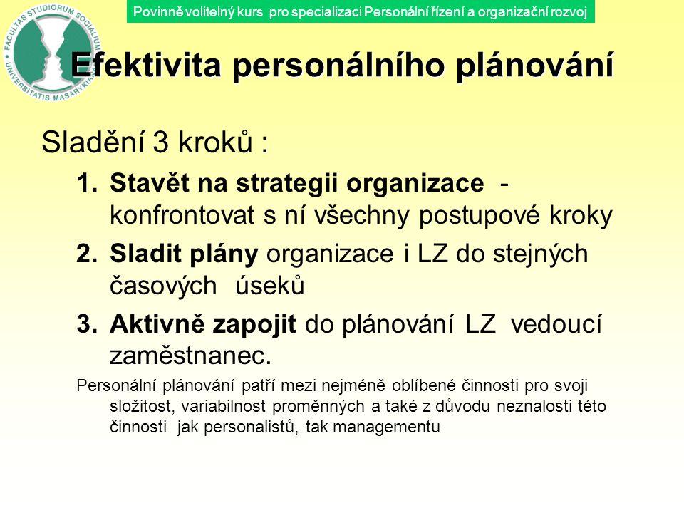 Povinně volitelný kurs pro specializaci Personální řízení a organizační rozvoj Efektivita personálního plánování Sladění 3 kroků : 1.Stavět na strateg