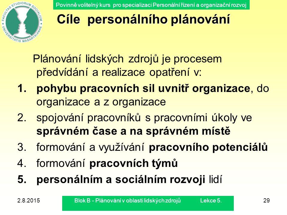 Povinně volitelný kurs pro specializaci Personální řízení a organizační rozvoj 2.8.2015Blok B - Plánování v oblasti lidských zdrojů Lekce 5.29 Cíle pe