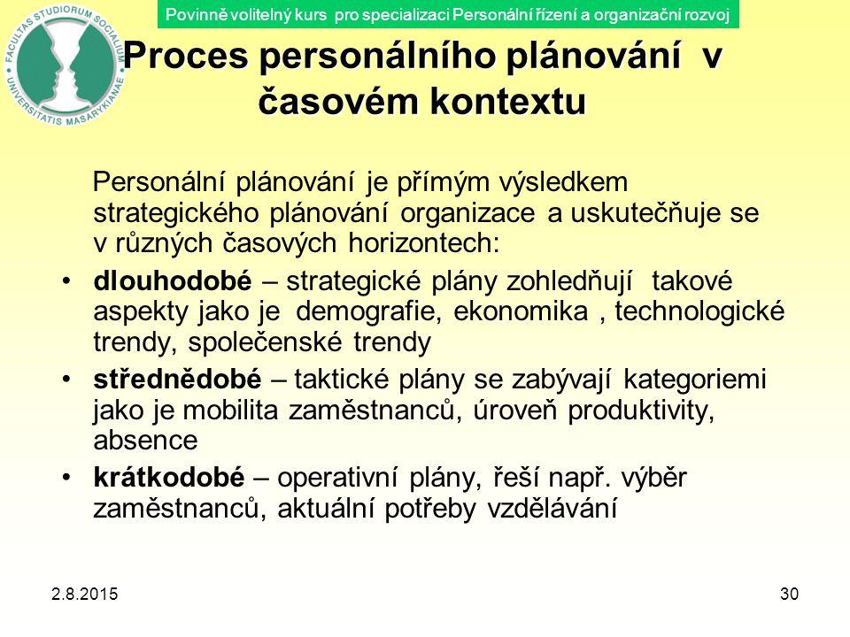 Povinně volitelný kurs pro specializaci Personální řízení a organizační rozvoj 2.8.2015Blok B - Plánování v oblasti lidských zdrojů Lekce 5.30 Proces