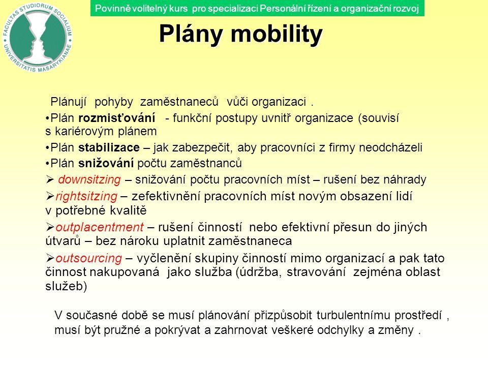 Povinně volitelný kurs pro specializaci Personální řízení a organizační rozvoj Plány mobility Plánují pohyby zaměstnaneců vůči organizaci. Plán rozmis