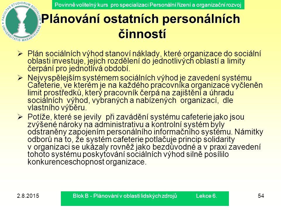 Povinně volitelný kurs pro specializaci Personální řízení a organizační rozvoj 2.8.2015Blok B - Plánování v oblasti lidských zdrojů Lekce 6.54 Plánová