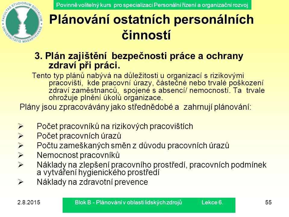 Povinně volitelný kurs pro specializaci Personální řízení a organizační rozvoj 2.8.2015Blok B - Plánování v oblasti lidských zdrojů Lekce 6.55 Plánová