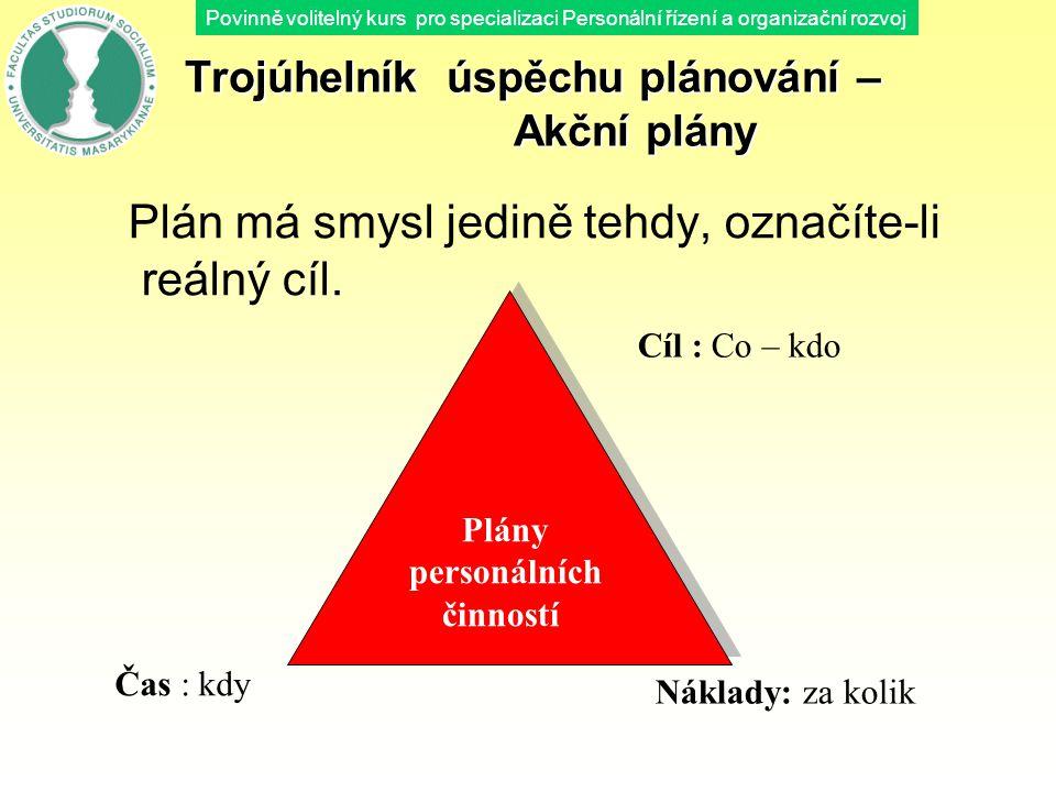 Povinně volitelný kurs pro specializaci Personální řízení a organizační rozvoj Trojúhelník úspěchu plánování – Akční plány Trojúhelník úspěchu plánová