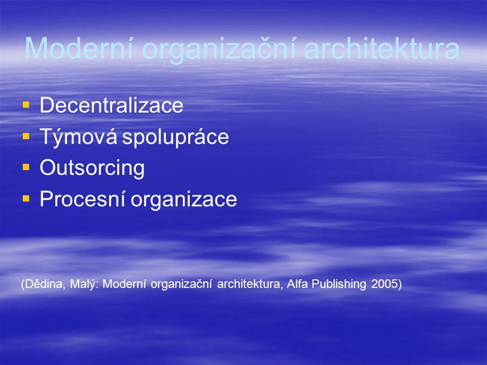 Moderní organizační architektura   Decentralizace   Týmová spolupráce   Outsorcing   Procesní organizace (Dědina, Malý: Moderní organizační architektura, Alfa Publishing 2005)