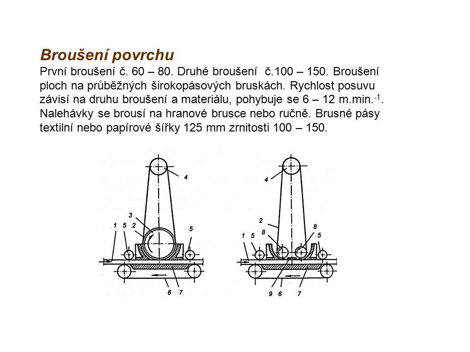 Broušení povrchu První broušení č. 60 – 80. Druhé broušení č.100 – 150. Broušení ploch na průběžných širokopásových bruskách. Rychlost posuvu závisí n