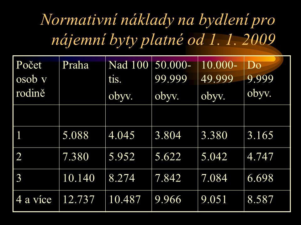Normativní náklady na bydlení pro nájemní byty platné od 1. 1. 2009 Počet osob v rodině PrahaNad 100 tis. obyv. 50.000- 99.999 obyv. 10.000- 49.999 ob