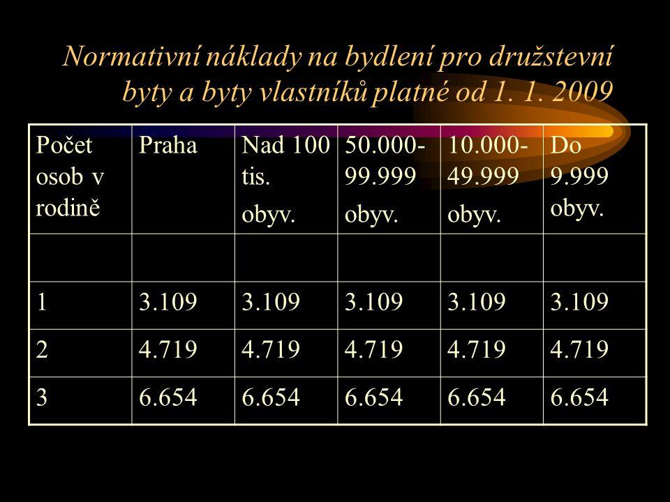 Normativní náklady na bydlení pro družstevní byty a byty vlastníků platné od 1. 1. 2009 Počet osob v rodině PrahaNad 100 tis. obyv. 50.000- 99.999 oby