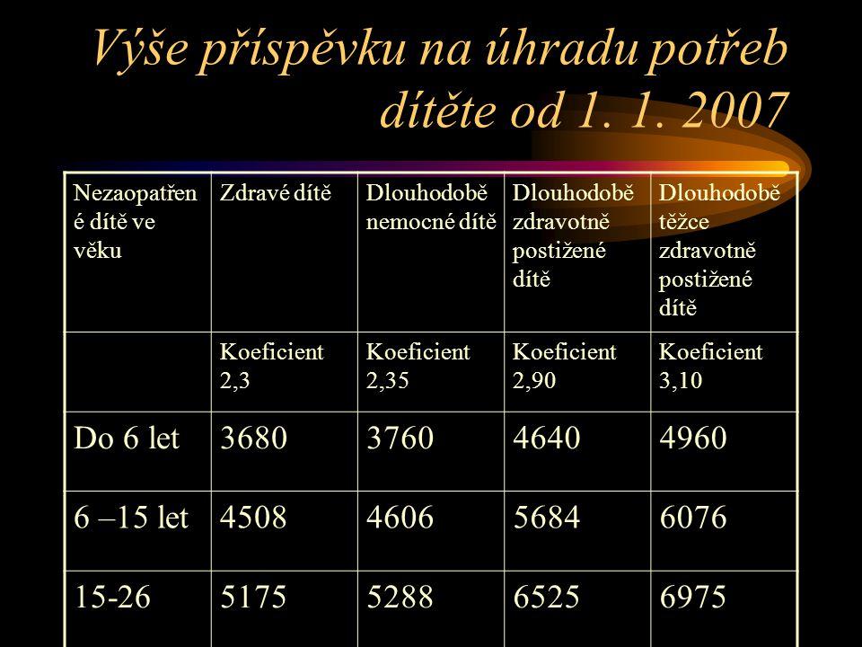Výše příspěvku na úhradu potřeb dítěte od 1. 1. 2007 Nezaopatřen é dítě ve věku Zdravé dítěDlouhodobě nemocné dítě Dlouhodobě zdravotně postižené dítě