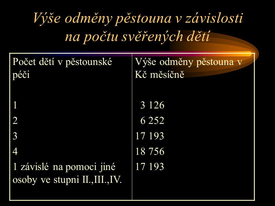 Výše odměny pěstouna v závislosti na počtu svěřených dětí Počet dětí v pěstounské péči 1 2 3 4 1 závislé na pomoci jiné osoby ve stupni II.,III.,IV. V