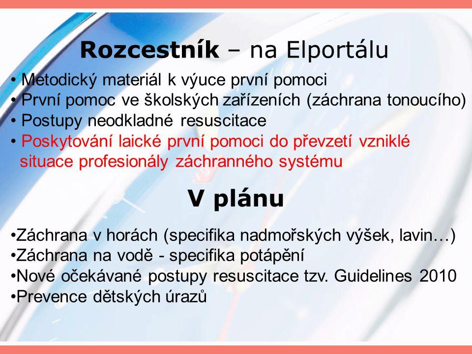 V plánu Záchrana v horách (specifika nadmořských výšek, lavin…) Záchrana na vodě - specifika potápění Nové očekávané postupy resuscitace tzv. Guidelin