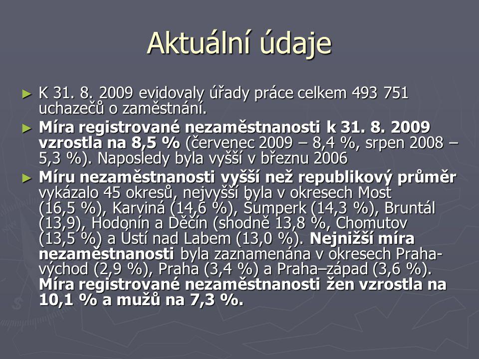 Aktuální údaje ► K 31.8. 2009 evidovaly úřady práce celkem 493 751 uchazečů o zaměstnání.