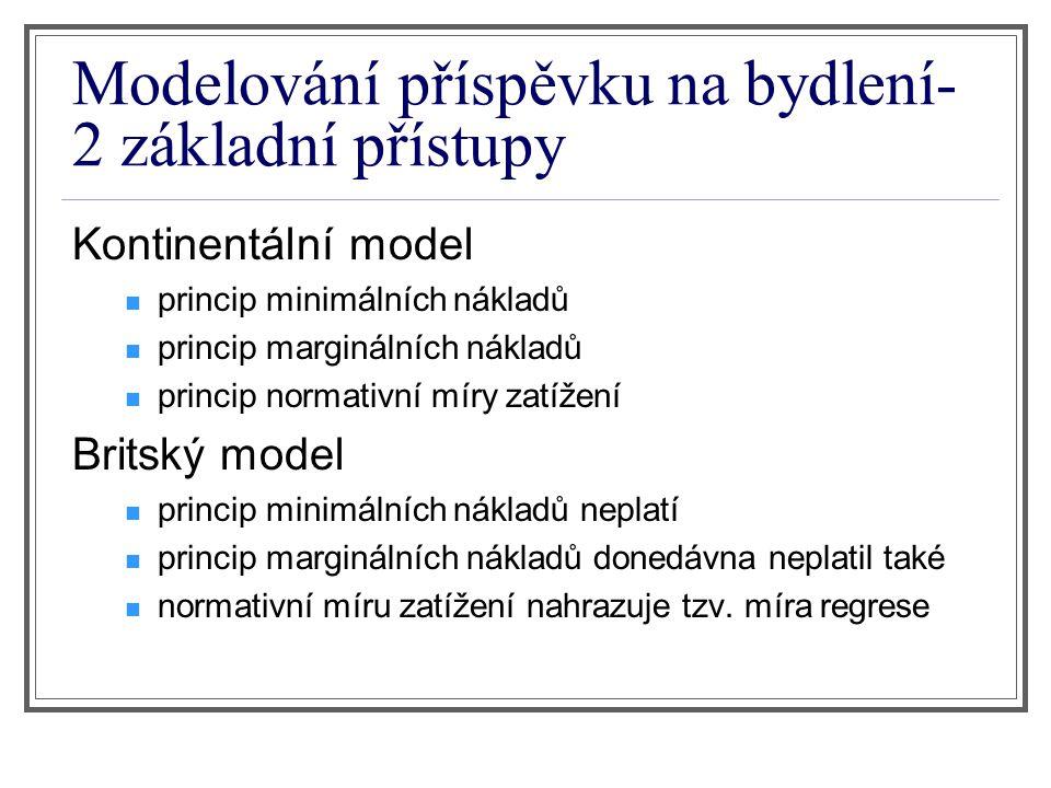 Modelování příspěvku na bydlení- 2 základní přístupy Kontinentální model princip minimálních nákladů princip marginálních nákladů princip normativní míry zatížení Britský model princip minimálních nákladů neplatí princip marginálních nákladů donedávna neplatil také normativní míru zatížení nahrazuje tzv.