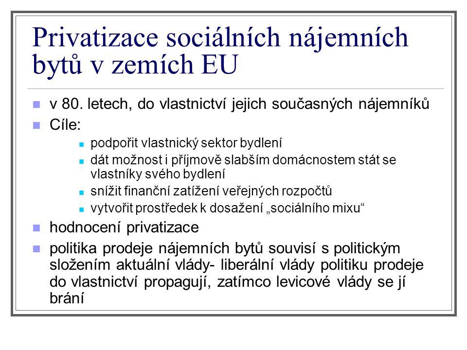 Privatizace sociálních nájemních bytů v zemích EU v 80.