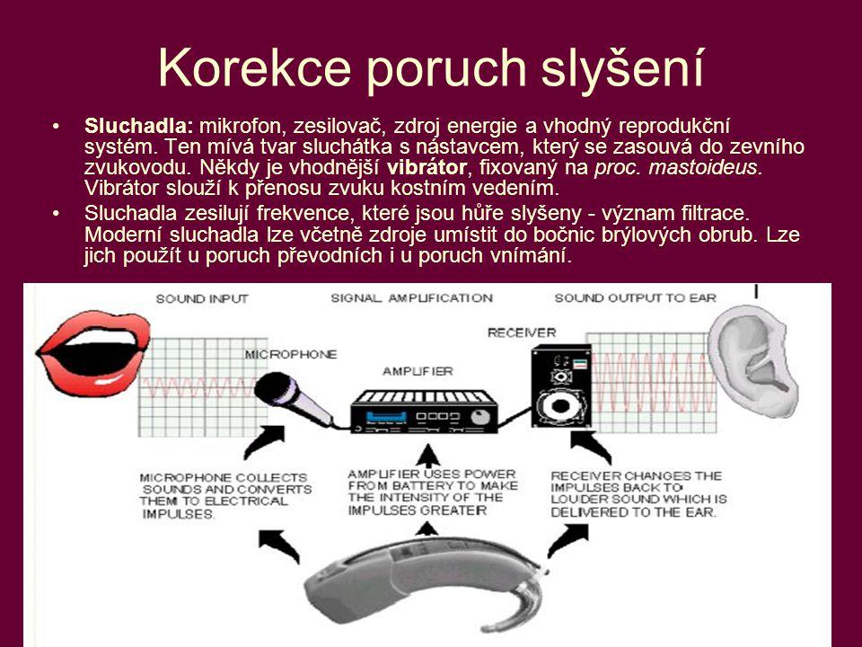 21 Korekce poruch slyšení Sluchadla: mikrofon, zesilovač, zdroj energie a vhodný reprodukční systém. Ten mívá tvar sluchátka s nástavcem, který se zas