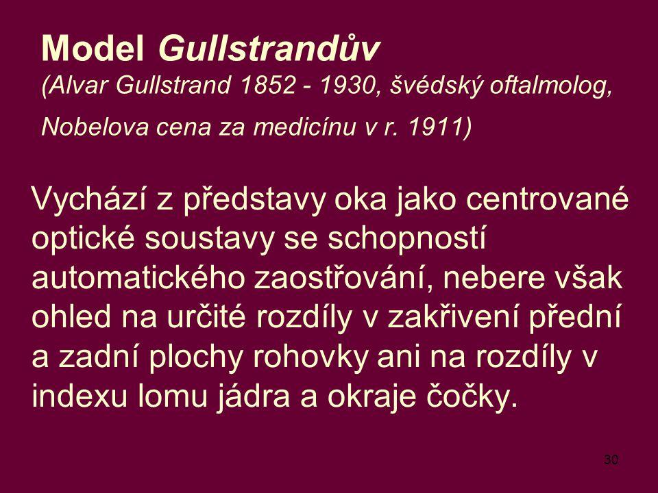 30 Model Gullstrandův (Alvar Gullstrand 1852 - 1930, švédský oftalmolog, Nobelova cena za medicínu v r. 1911) Vychází z představy oka jako centrované