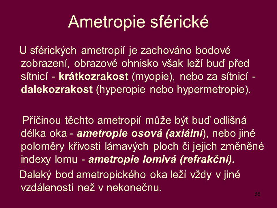 36 Ametropie sférické U sférických ametropií je zachováno bodové zobrazení, obrazové ohnisko však leží buď před sítnicí - krátkozrakost (myopie), nebo za sítnicí - dalekozrakost (hyperopie nebo hypermetropie).