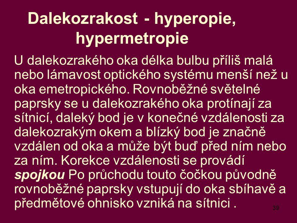 39 Dalekozrakost - hyperopie, hypermetropie U dalekozrakého oka délka bulbu příliš malá nebo lámavost optického systému menší než u oka emetropického.