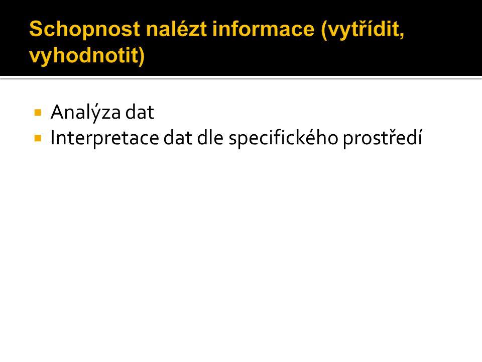 Analýza dat  Interpretace dat dle specifického prostředí