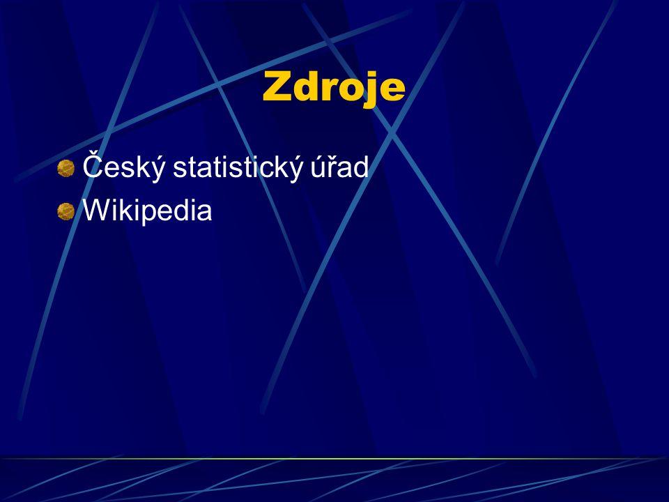 Zdroje Český statistický úřad Wikipedia