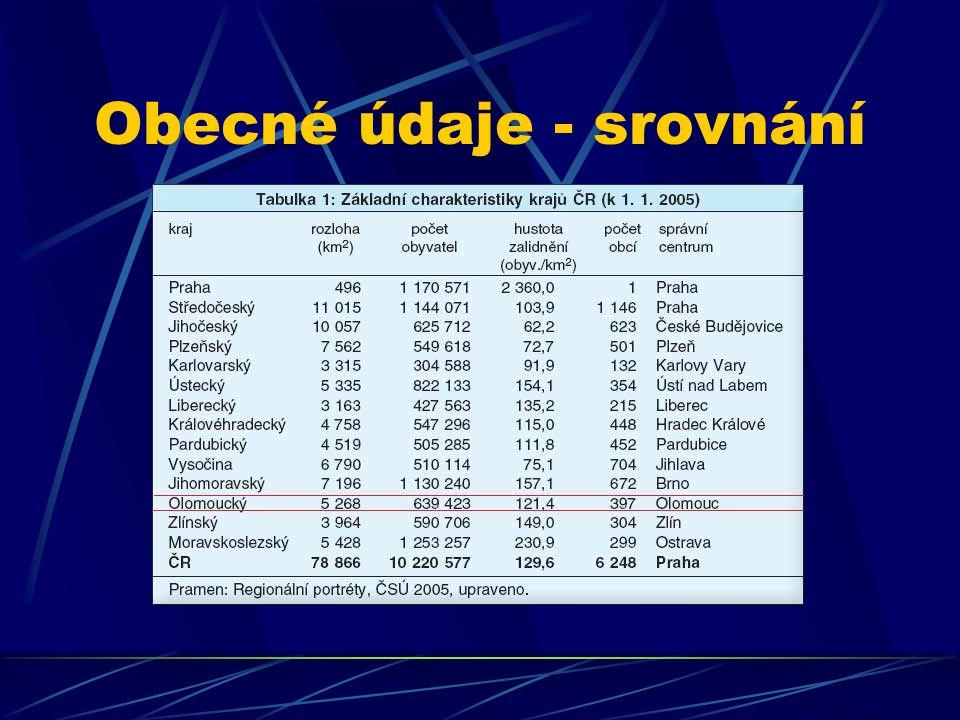 Přírodní poměry V Olomouckém kraji leží nejhlubší propast v Česku, Hranická propast (−274,5 m).