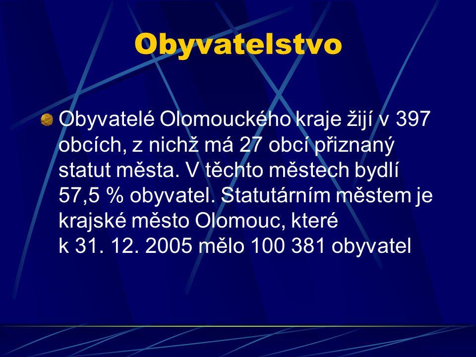 Obyvatelstvo Obyvatelé Olomouckého kraje žijí v 397 obcích, z nichž má 27 obcí přiznaný statut města. V těchto městech bydlí 57,5 % obyvatel. Statutár
