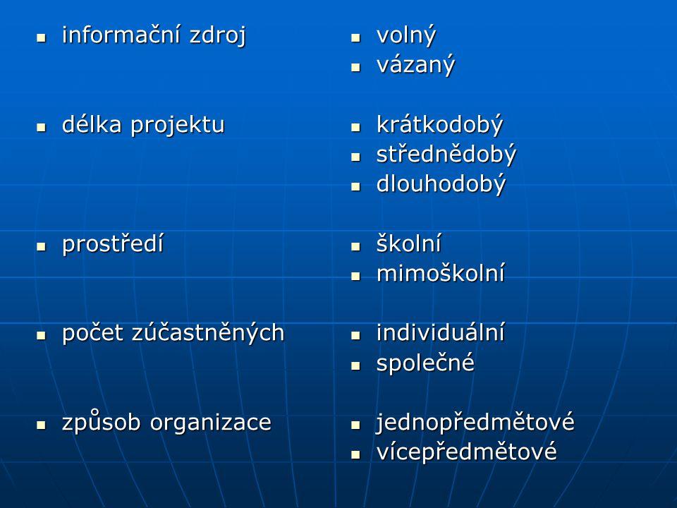 informační zdroj informační zdroj délka projektu délka projektu prostředí prostředí počet zúčastněných počet zúčastněných způsob organizace způsob org