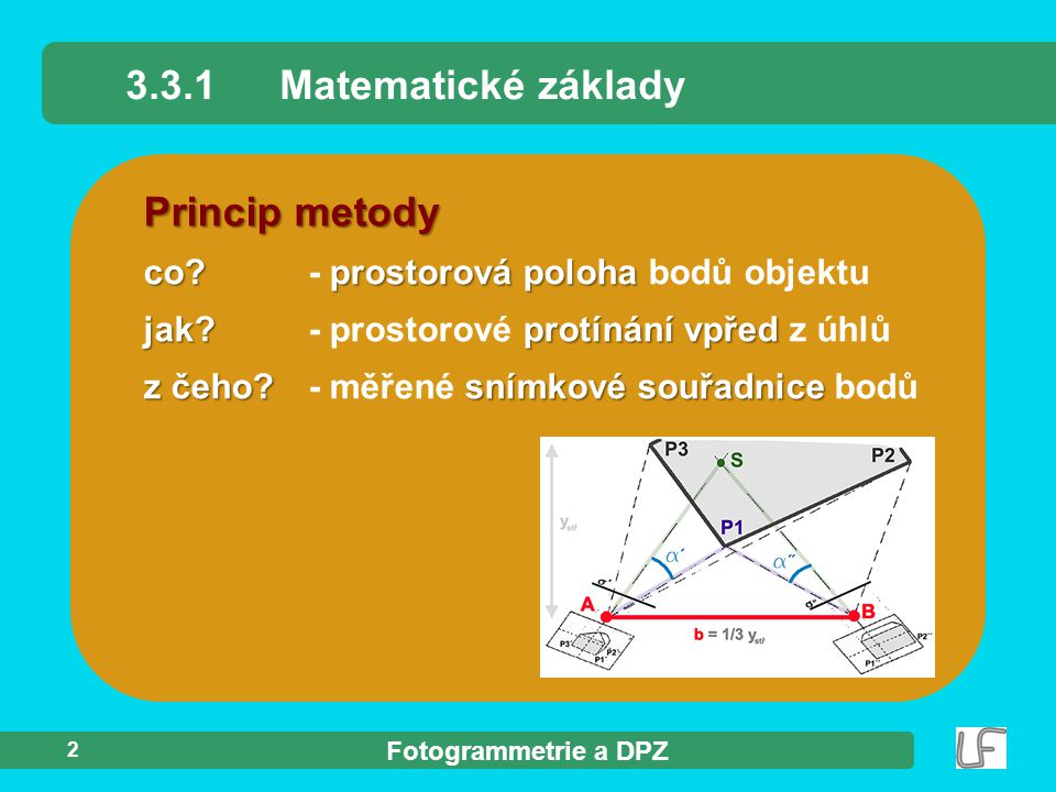 Fotogrammetrie a DPZ perspektivně zkreslen  obraz perspektivně zkreslen proměnné měřítko  proměnné měřítko na snímku ► území není rovinné radiální posuny  radiální posuny bodů Matematické základy 13 Reálný případ ► skloněný snímek projektivní vztah,,rovin (skloněný snímek + území) roviny roviny vzájemně projektivně přidružené projektivně přidružené