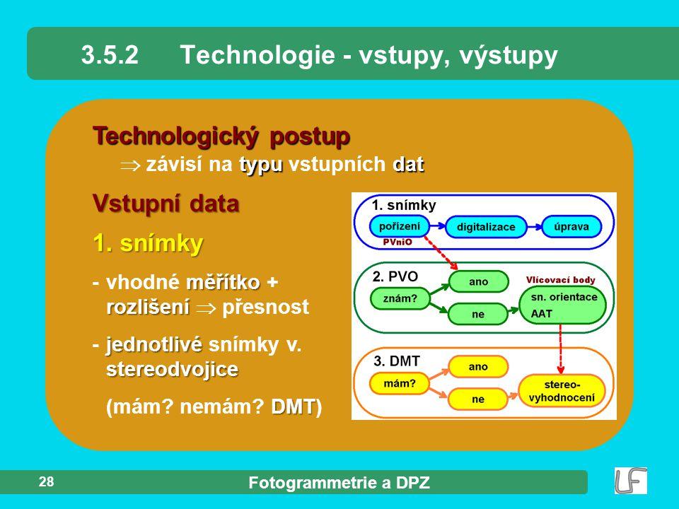 Fotogrammetrie a DPZ 28 Technologický postup typudat Technologický postup  závisí na typu vstupních dat 3.5.2Technologie - vstupy, výstupy Vstupní da