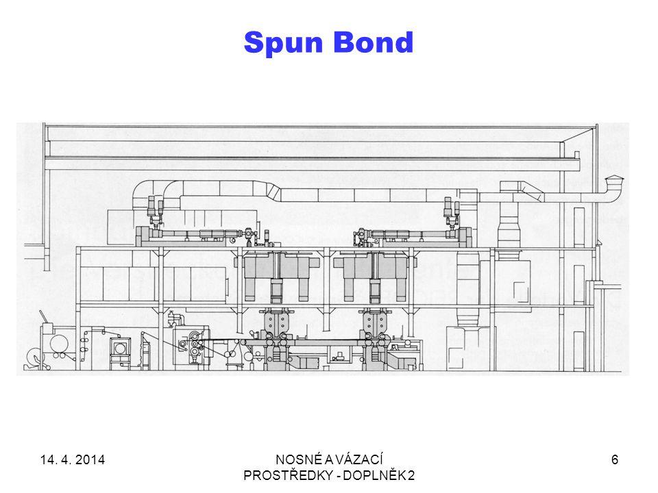 14. 4. 2014NOSNÉ A VÁZACÍ PROSTŘEDKY - DOPLNĚK 2 6 Spun Bond