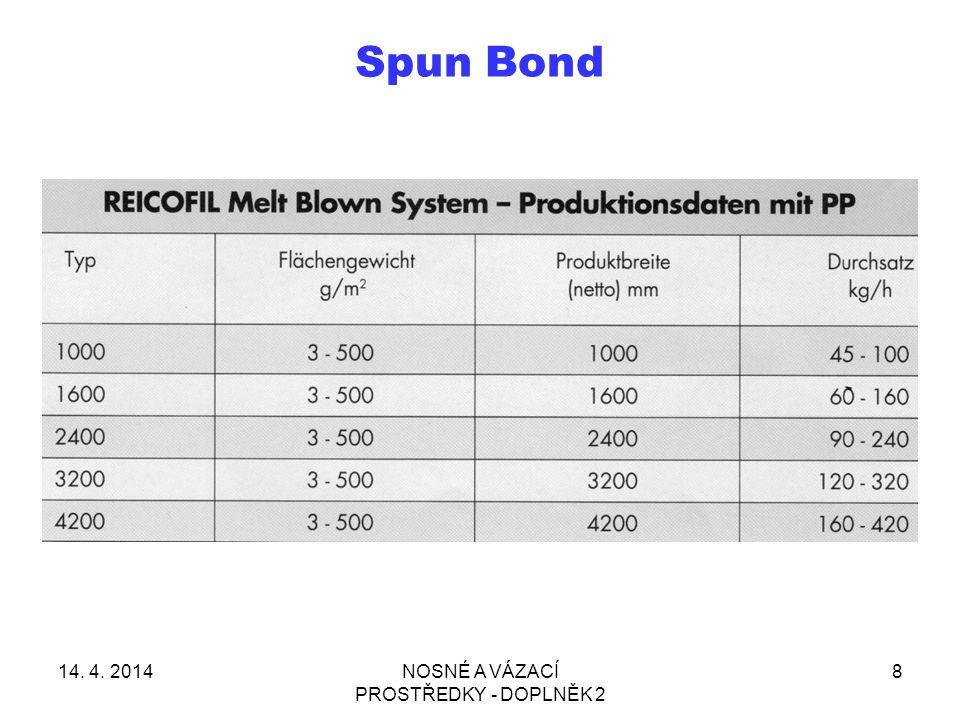 14. 4. 2014NOSNÉ A VÁZACÍ PROSTŘEDKY - DOPLNĚK 2 8 Spun Bond