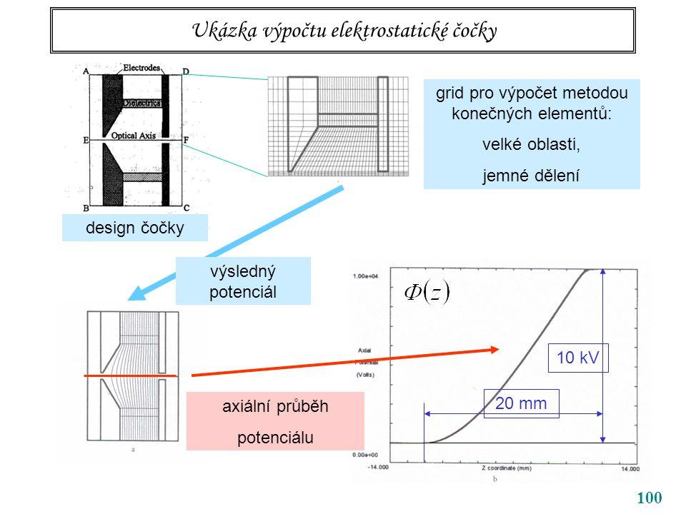 100 Ukázka výpočtu elektrostatické čočky design čočky grid pro výpočet metodou konečných elementů: velké oblasti, jemné dělení výsledný potenciál axiá