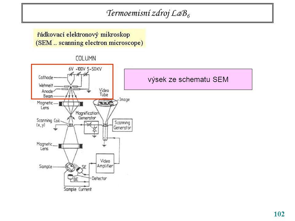 102 Termoemisní zdroj LaB 6 výsek ze schematu SEM