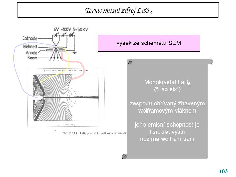 103 Termoemisní zdroj LaB 6 výsek ze schematu SEM Monokrystal LaB 6 ( Lab six ) zespodu ohřívaný žhaveným wolframovým vláknem jeho emisní schopnost je tisíckrát vyšší než má wolfram sám