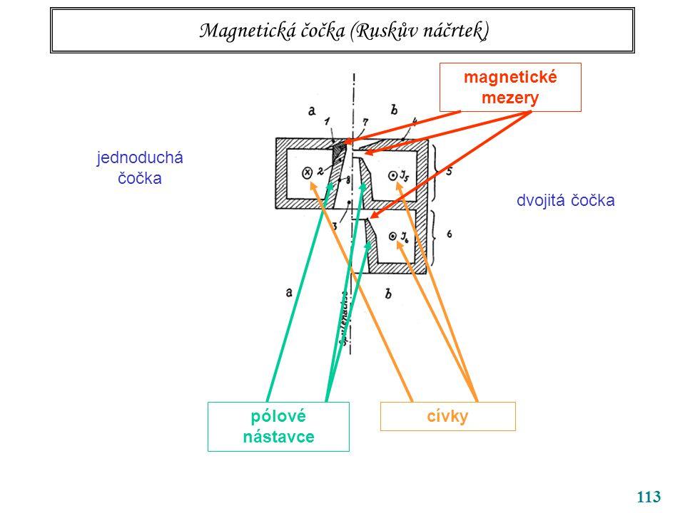 113 Magnetická čočka (Ruskův náčrtek) pólové nástavce cívky magnetické mezery jednoduchá čočka dvojitá čočka
