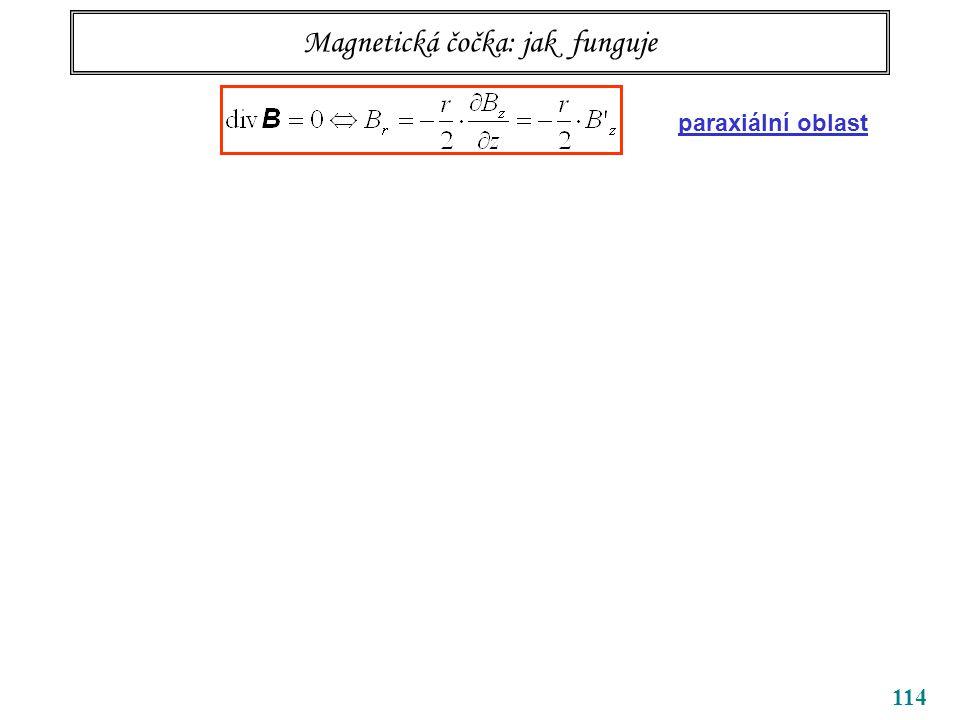 114 Magnetická čočka: jak funguje paraxiální oblast