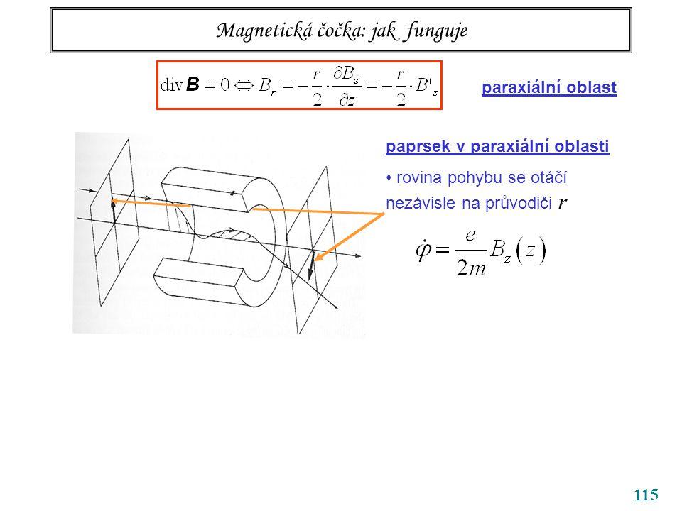 115 Magnetická čočka: jak funguje paprsek v paraxiální oblasti rovina pohybu se otáčí nezávisle na průvodiči r paraxiální oblast