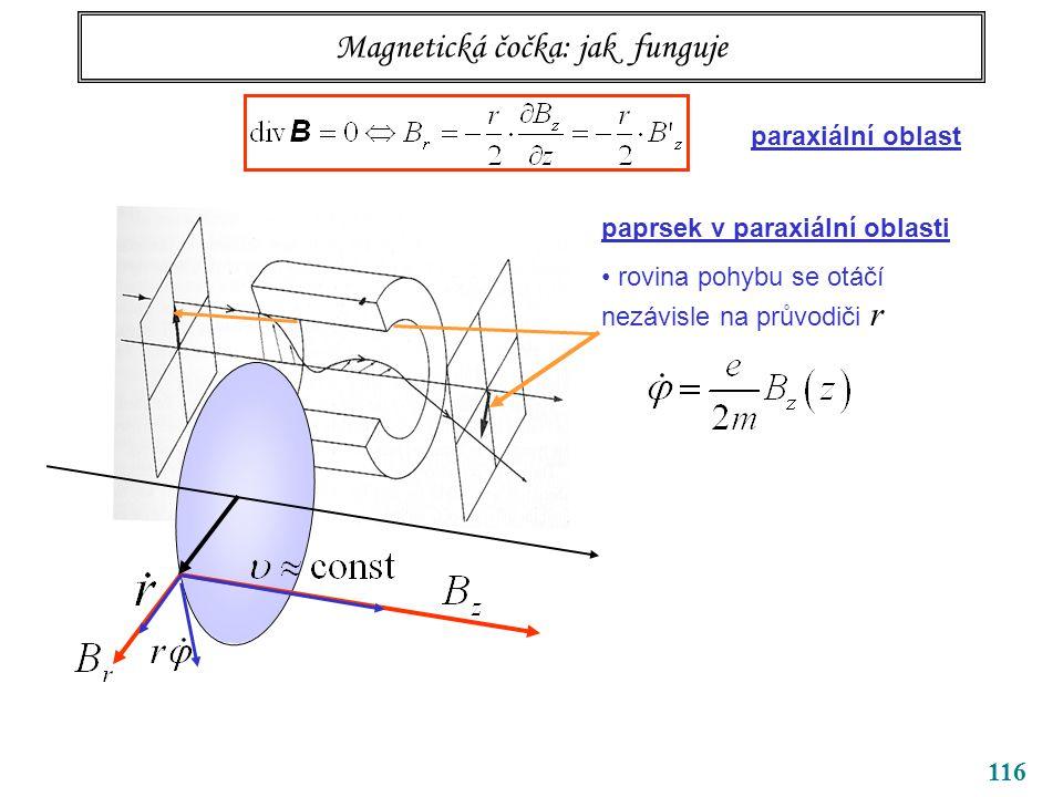 116 Magnetická čočka: jak funguje paprsek v paraxiální oblasti rovina pohybu se otáčí nezávisle na průvodiči r paraxiální oblast