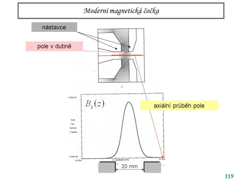 119 Moderní magnetická čočka axiální průběh pole 20 mm nástavce pole v dutině