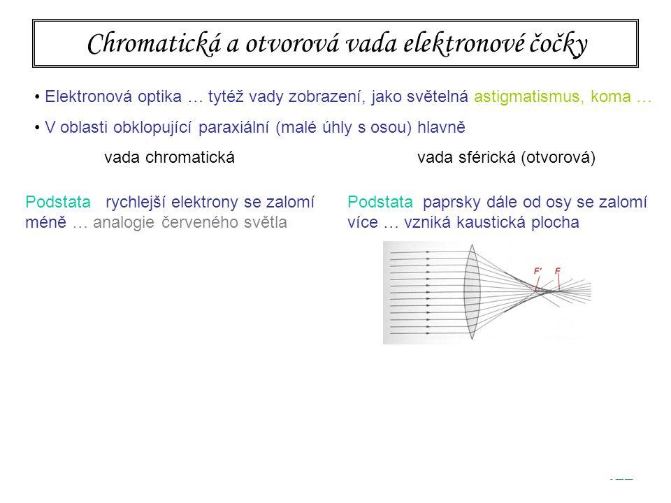 122 Chromatická a otvorová vada elektronové čočky Elektronová optika … tytéž vady zobrazení, jako světelná astigmatismus, koma … V oblasti obklopující paraxiální (malé úhly s osou) hlavně vada chromatická vada sférická (otvorová) Podstata rychlejší elektrony se zalomí méně … analogie červeného světla Podstata paprsky dále od osy se zalomí více … vzniká kaustická plocha Odpomoc vyclonit dostatečně úzký svazek Problémy  malá světelnost  difrakce na cloně