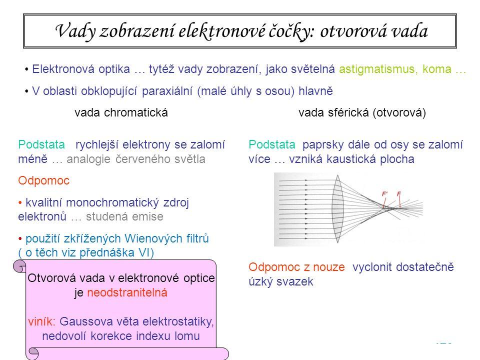 125 Vady zobrazení elektronové čočky: otvorová vada Elektronová optika … tytéž vady zobrazení, jako světelná astigmatismus, koma … V oblasti obklopující paraxiální (malé úhly s osou) hlavně vada chromatická vada sférická (otvorová) Podstata paprsky dále od osy se zalomí více … vzniká kaustická plocha Odpomoc z nouze vyclonit dostatečně úzký svazek Problémy  malá světelnost  difrakce na cloně Podstata rychlejší elektrony se zalomí méně … analogie červeného světla Odpomoc kvalitní monochromatický zdroj elektronů … studená emise použití zkřížených Wienových filtrů ( o těch viz přednáška VI) Otvorová vada v elektronové optice je neodstranitelná viník: Gaussova věta elektrostatiky, nedovolí korekce indexu lomu