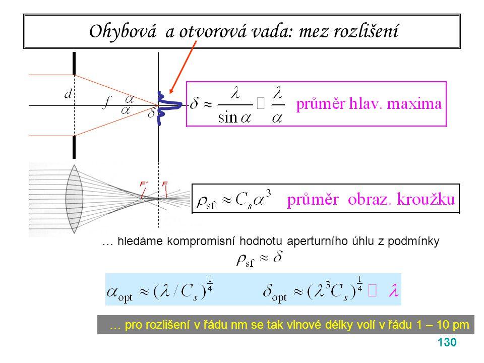 130 Ohybová a otvorová vada: mez rozlišení … hledáme kompromisní hodnotu aperturního úhlu z podmínky … pro rozlišení v řádu nm se tak vlnové délky volí v řádu 1 – 10 pm