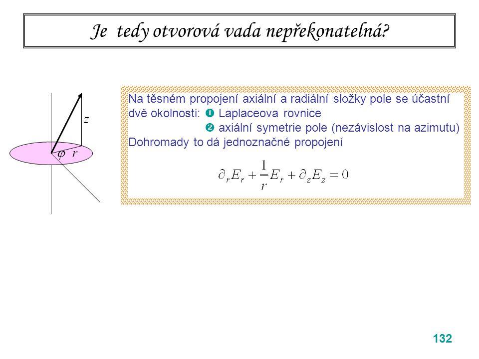 132 Je tedy otvorová vada nepřekonatelná? z r  Na těsném propojení axiální a radiální složky pole se účastní dvě okolnosti:  Laplaceova rovnice  ax