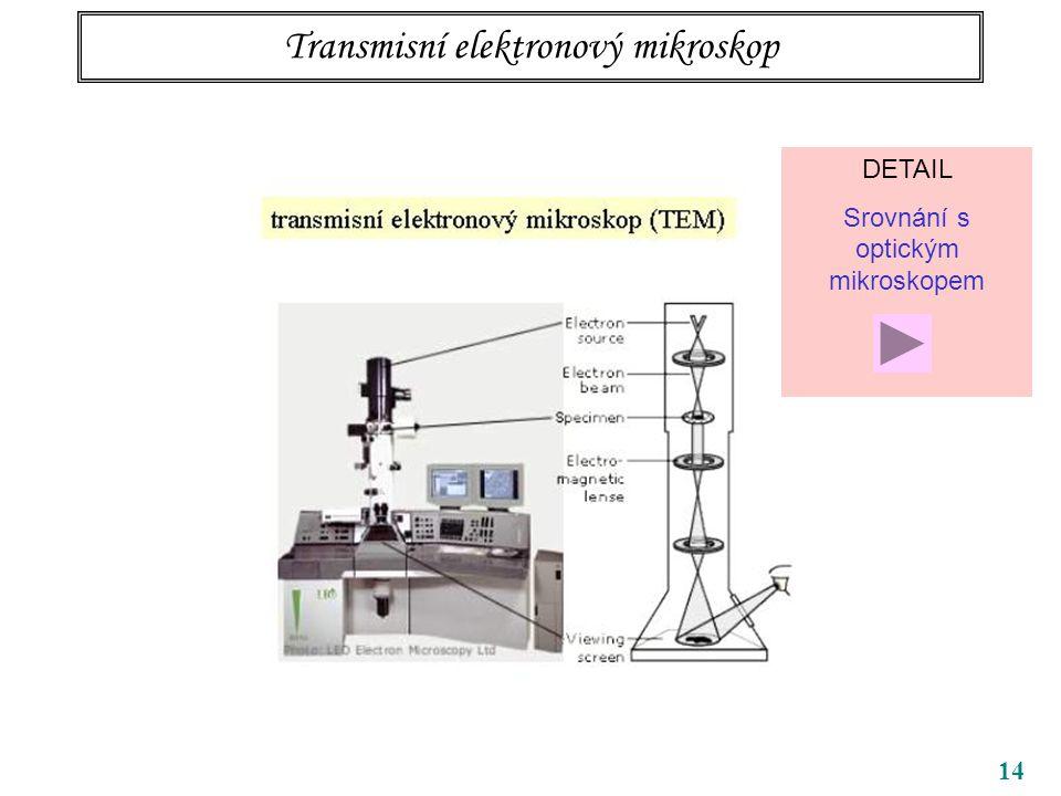 14 Transmisní elektronový mikroskop DETAIL Srovnání s optickým mikroskopem