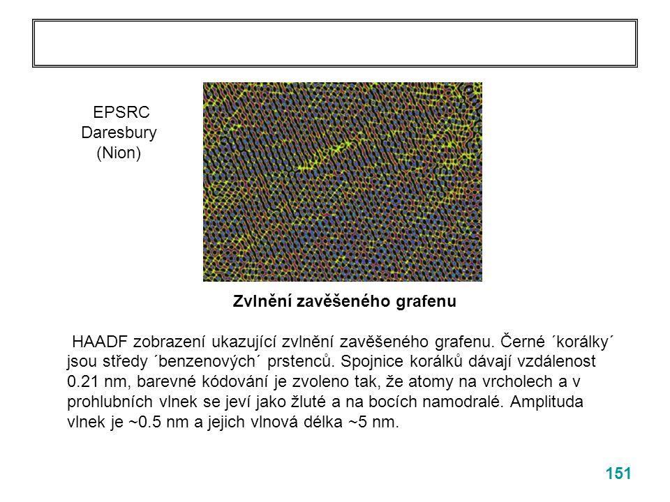 151 Zvlnění zavěšeného grafenu HAADF zobrazení ukazující zvlnění zavěšeného grafenu. Černé ´korálky´ jsou středy ´benzenových´ prstenců. Spojnice korá