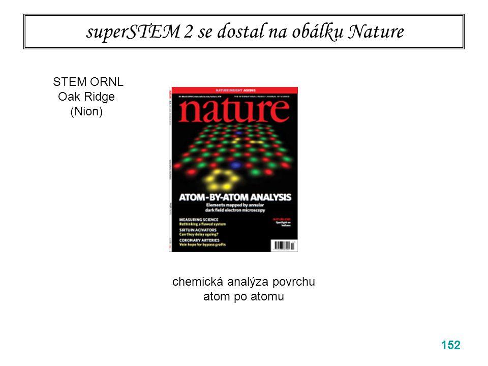 superSTEM 2 se dostal na obálku Nature 152 chemická analýza povrchu atom po atomu STEM ORNL Oak Ridge (Nion)