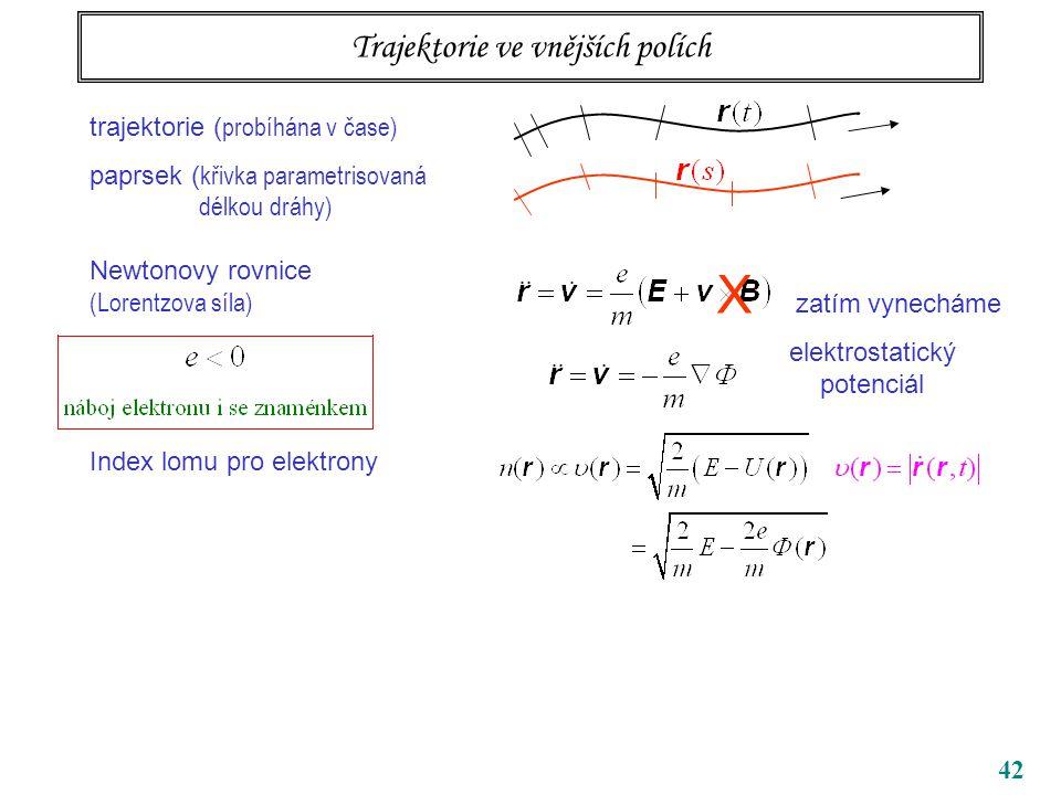 42 Trajektorie ve vnějších polích trajektorie ( probíhána v čase) paprsek ( křivka parametrisovaná délkou dráhy) Newtonovy rovnice (Lorentzova síla) Index lomu pro elektrony X zatím vynecháme elektrostatický potenciál