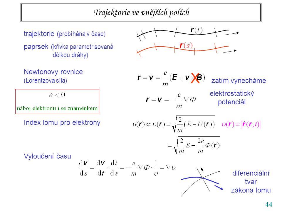 44 Trajektorie ve vnějších polích trajektorie ( probíhána v čase) paprsek ( křivka parametrisovaná délkou dráhy) Newtonovy rovnice (Lorentzova síla) Index lomu pro elektrony Vyloučení času X zatím vynecháme elektrostatický potenciál diferenciální tvar zákona lomu