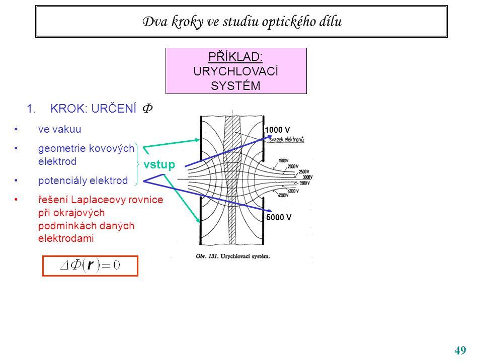 49 Dva kroky ve studiu optického dílu PŘÍKLAD: URYCHLOVACÍ SYSTÉM 1.KROK: URČENÍ  ve vakuu geometrie kovových elektrod potenciály elektrod řešení Laplaceovy rovnice při okrajových podmínkách daných elektrodami 1000 V vstup 5000 V