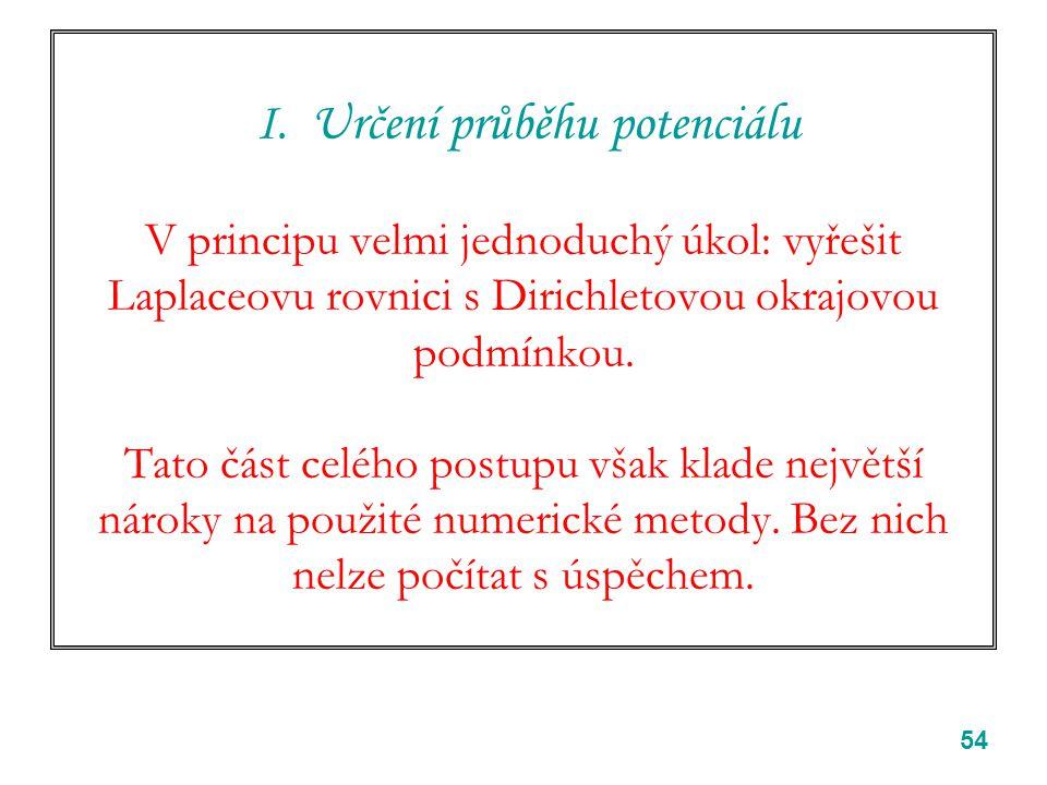 54 I. Určení průběhu potenciálu V principu velmi jednoduchý úkol: vyřešit Laplaceovu rovnici s Dirichletovou okrajovou podmínkou. Tato část celého pos